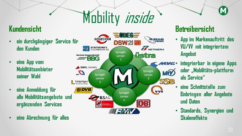 Mobility inside: Eine Plattform für die gesamte Mobilität